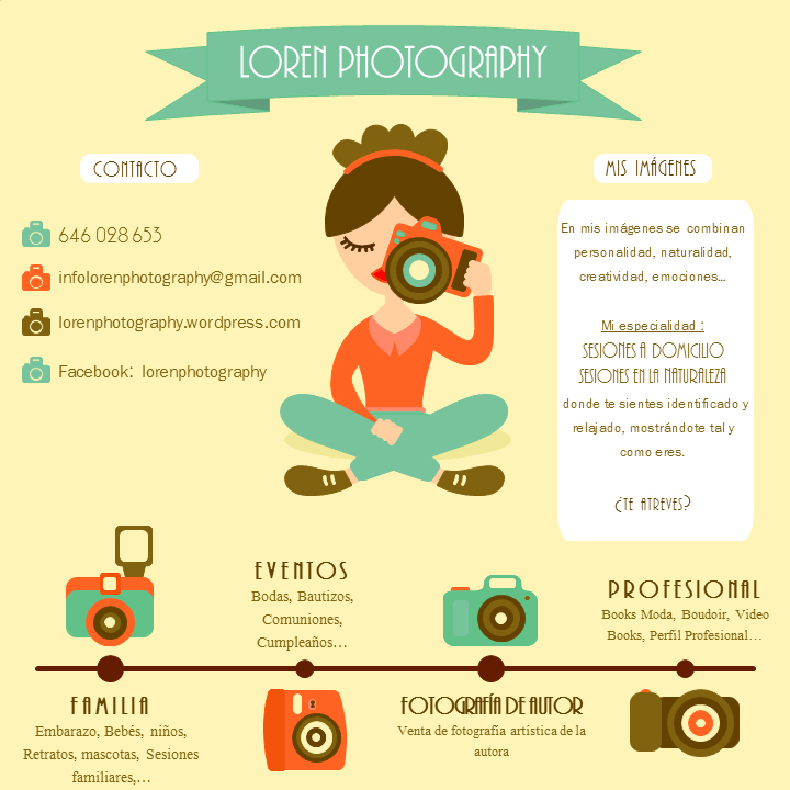 Infografia LorenPhotography_recorte